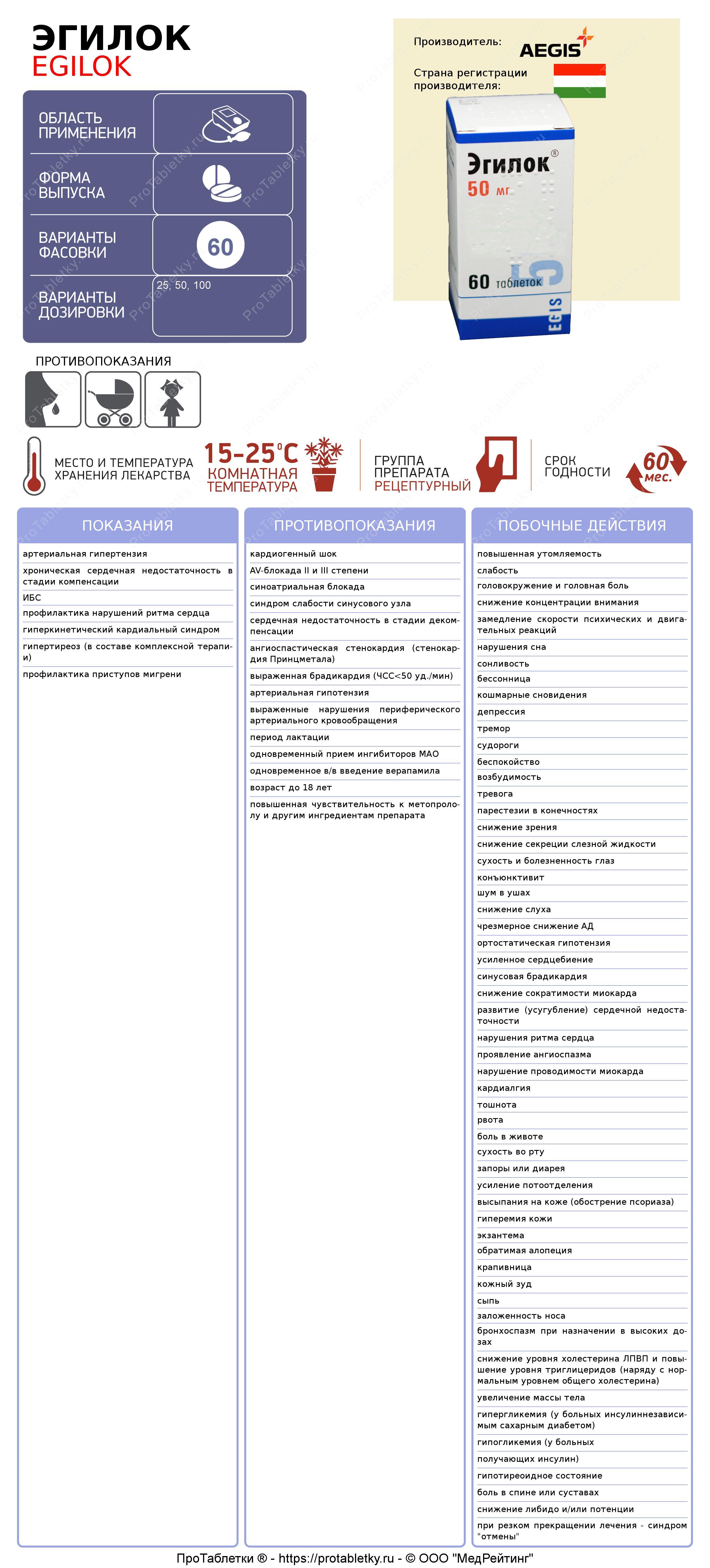 Инструкция по применению эгилок.
