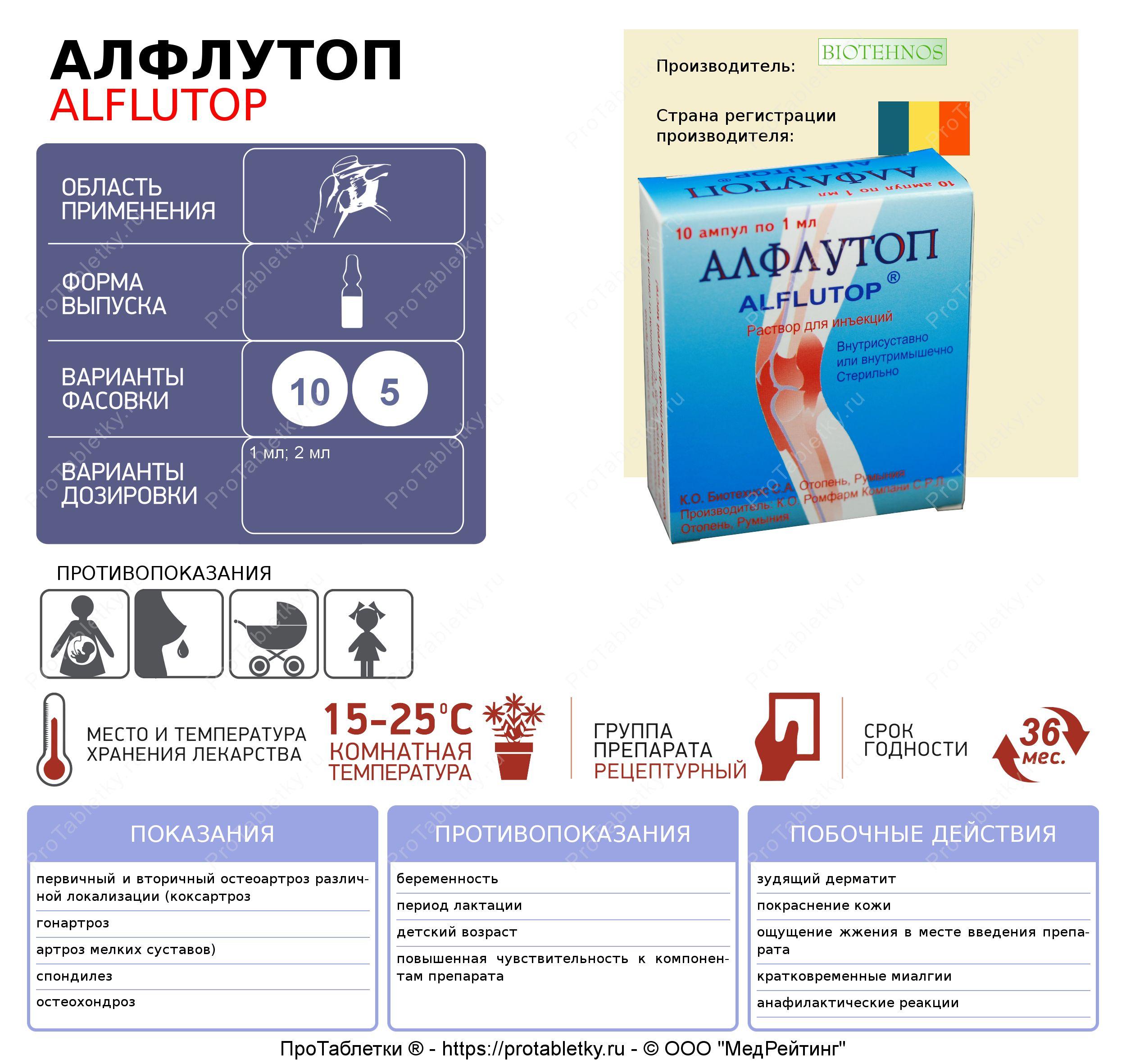 Алфлутоп отзывы врачей и пациентов показания к применению аналоги препарата