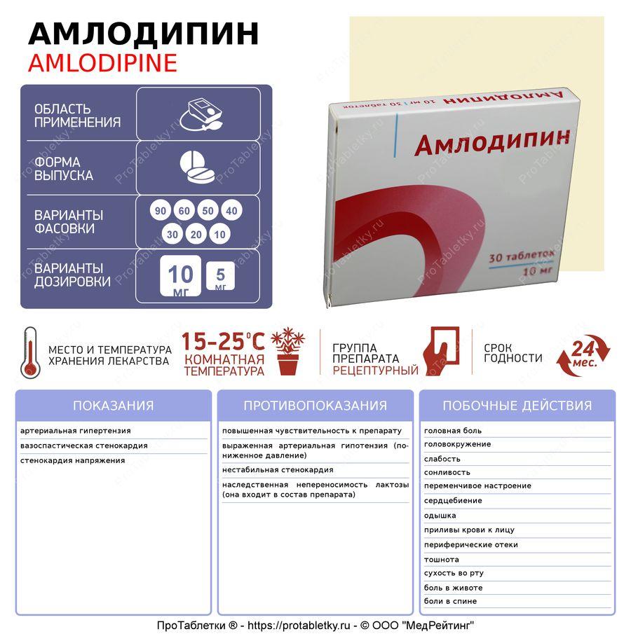 амлодипин инструкция по применению цена отзывы кардиологов