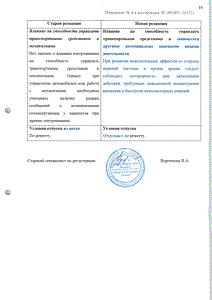 Азитромицин - официальная инструкция  (таблетки)