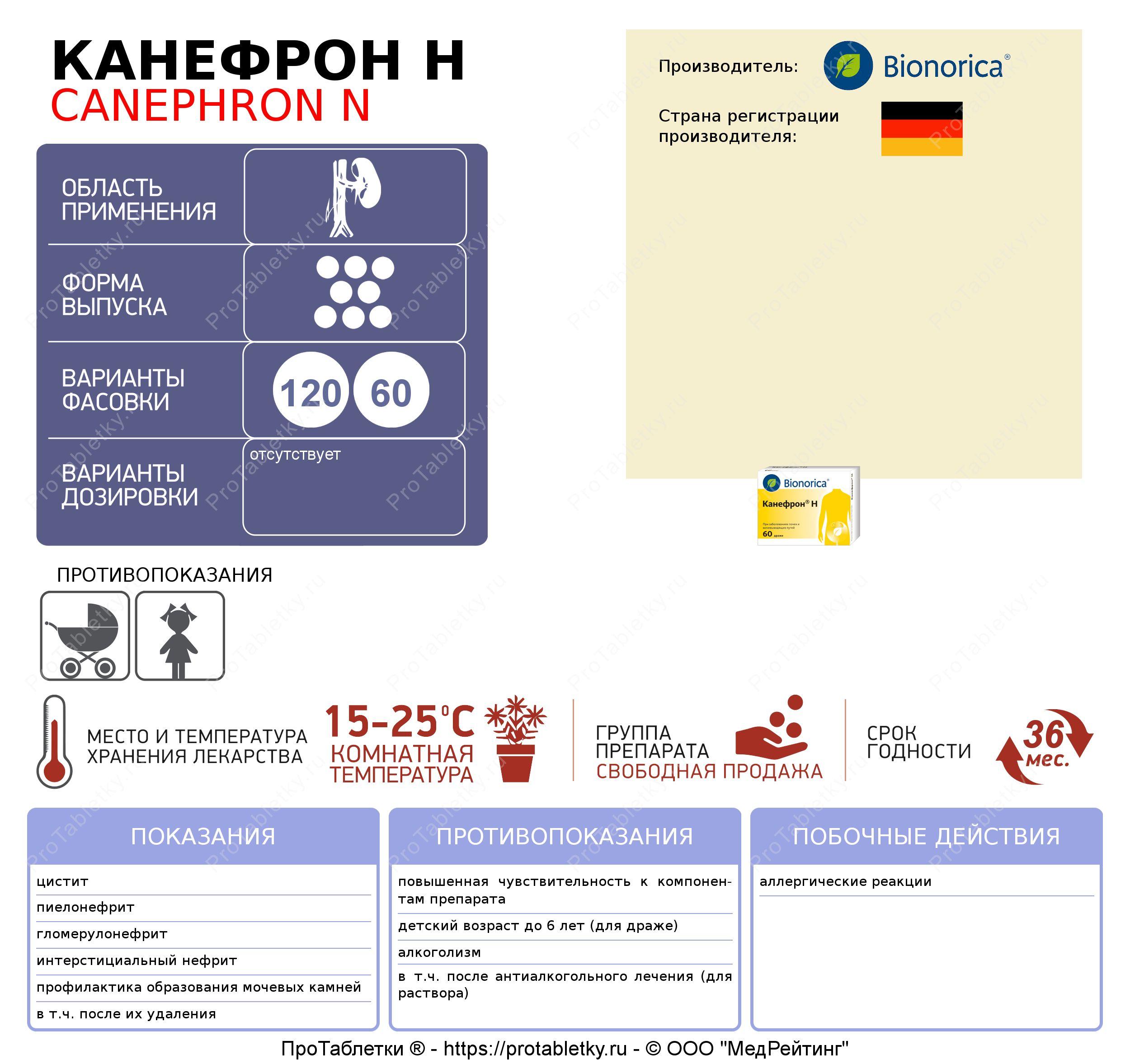 Канефрон цена в ростове на дону поликлиника 4 ростов на дону на днепровском