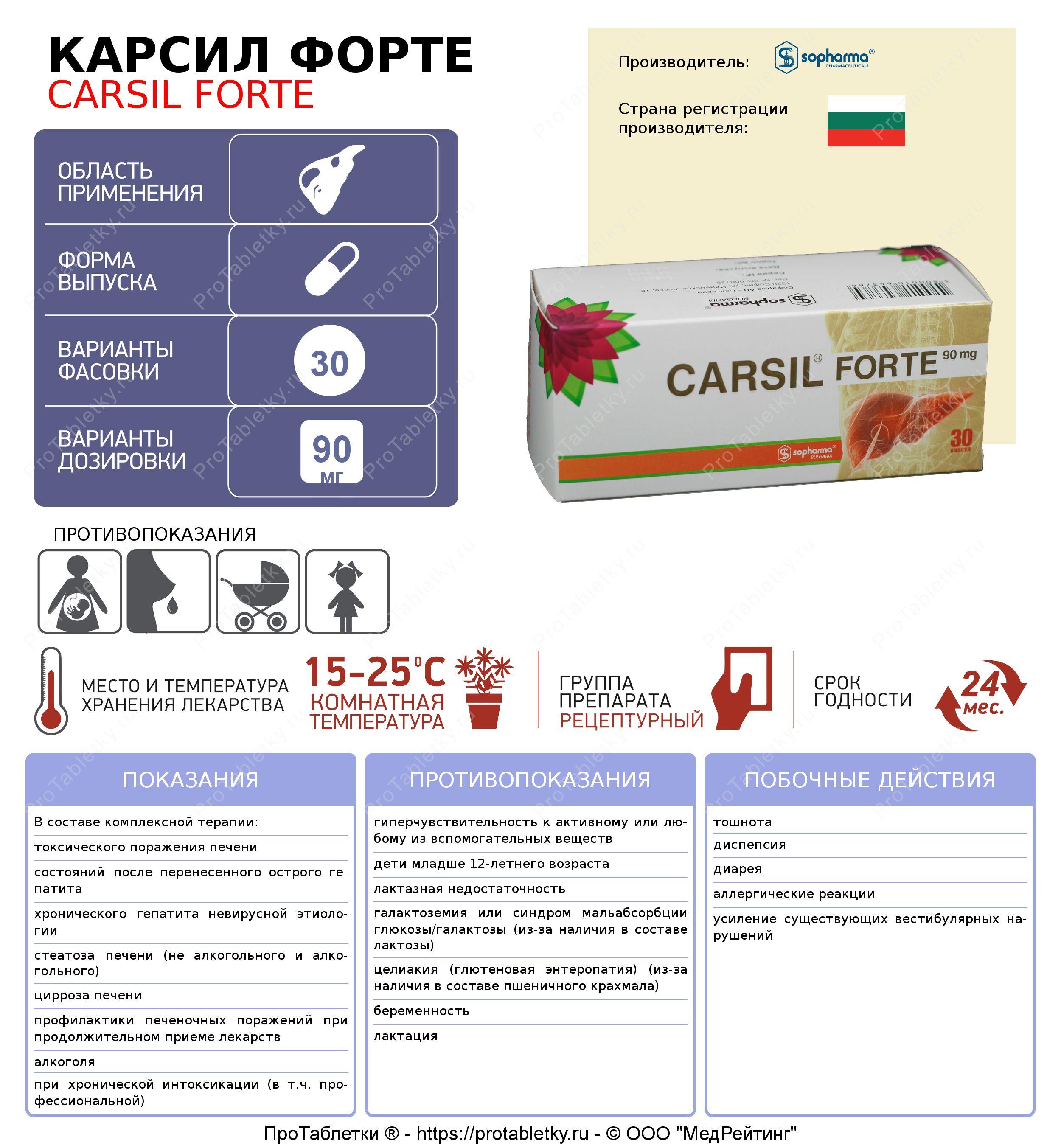 Лекарства карсил инструкция