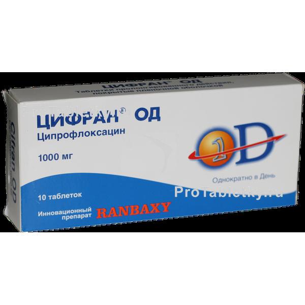 Цифран ОД - 14 отзывов, цена от 72 руб., инструкция по применению