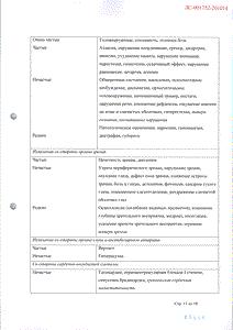 препараты для потенции м16