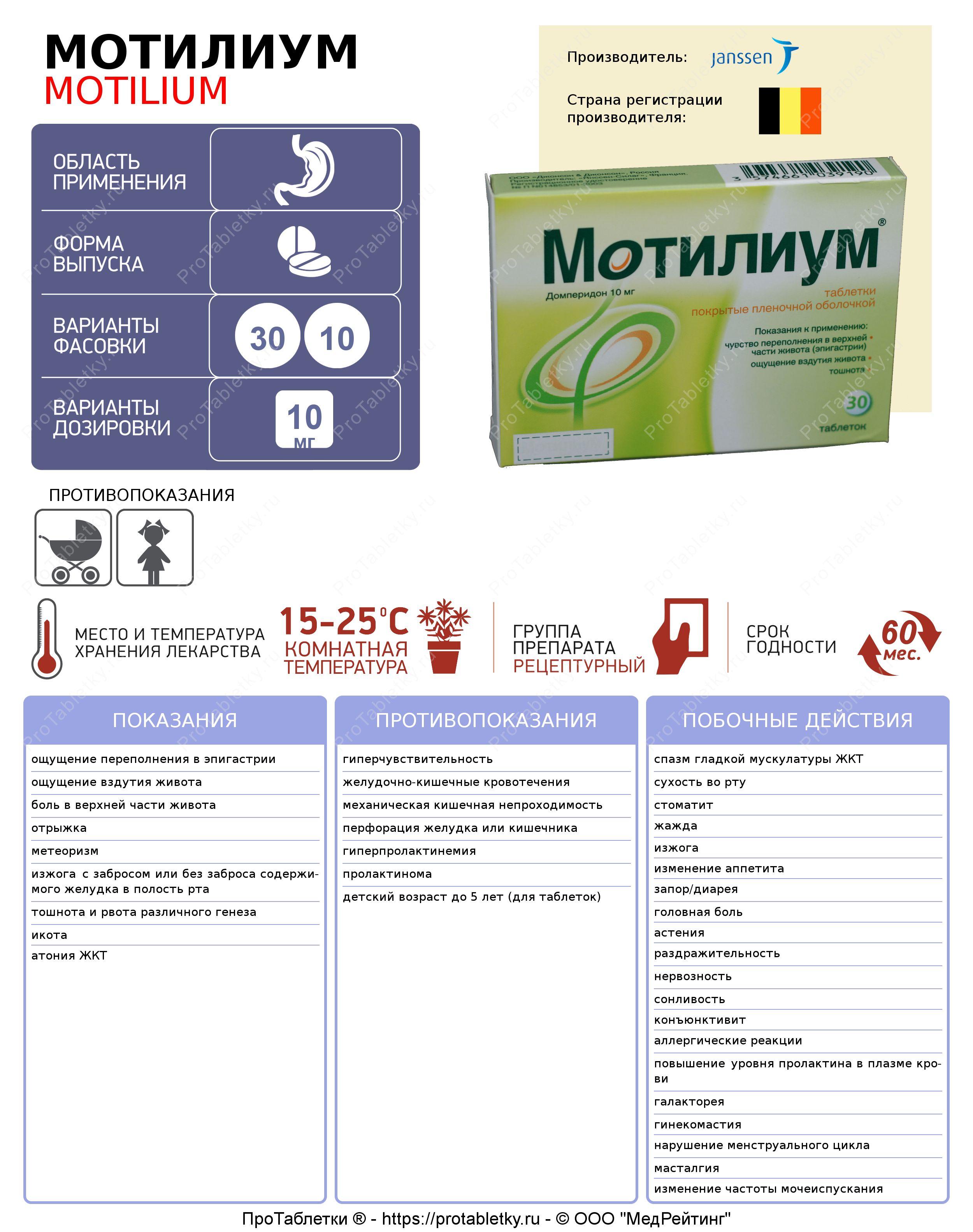 нефазодон инструкция таблетки