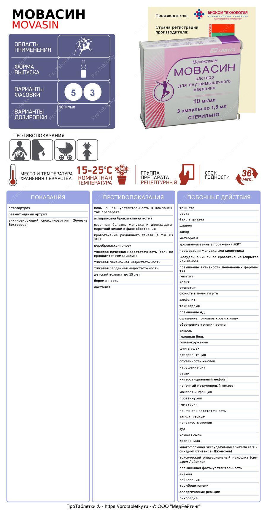 Инструкция по применению лекарственное средство мовасин